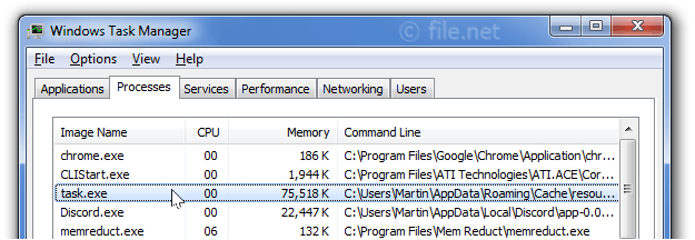 task.exe Windows process - What is it?
