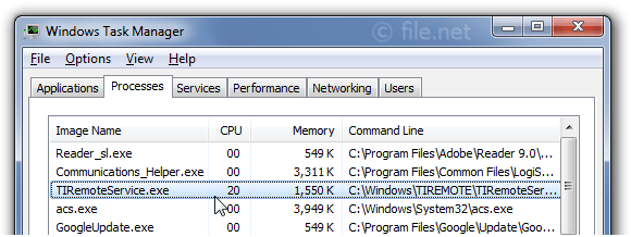 TIRemoteService.exe Windows process - What is it?