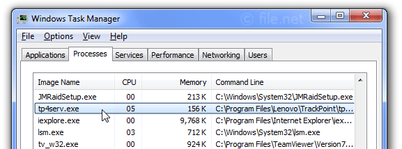 Windows Task Manager with tp4serv