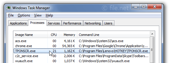 Windows Task Manager with TPONSCR