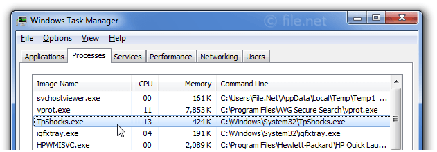 Windows Task Manager with TpShocks