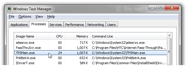 Windows Task Manager with TPSMain