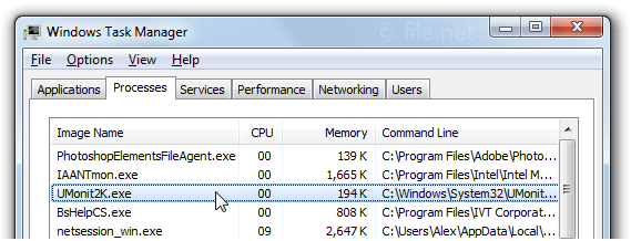 Windows Task Manager with UMonit2K
