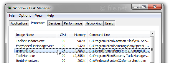 Windows Task Manager with uninstall
