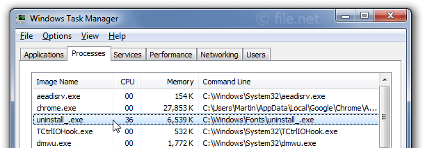 Windows Task Manager with uninstall_