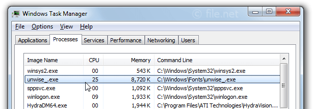 Windows Task Manager with unwise_