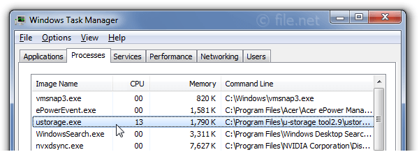 Windows Task Manager with ustorage