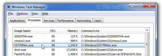 Windows Task Manager with V0770Mon