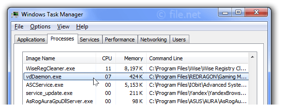 Windows Task Manager with vdDaemon