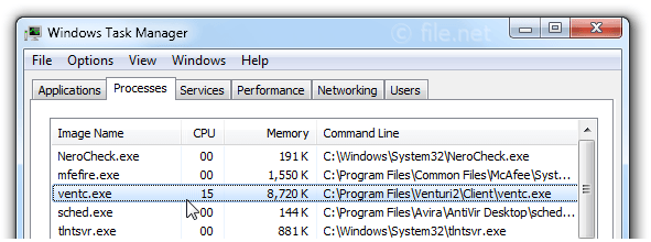 Windows Task Manager with ventc