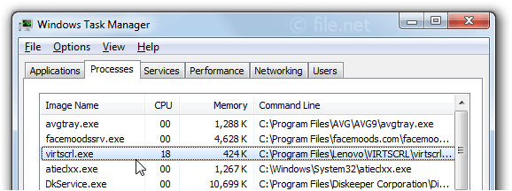 Windows Task Manager with virtscrl