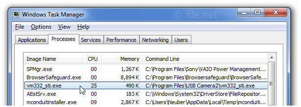 Windows Task Manager with vm332_sti