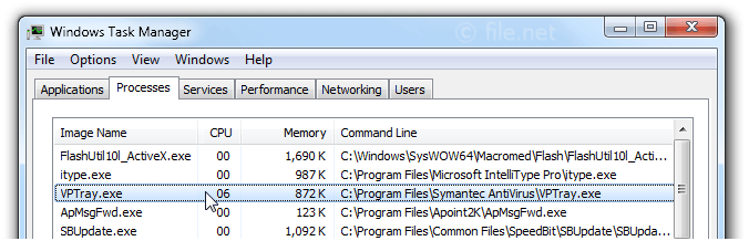 Windows Task Manager with VPTray