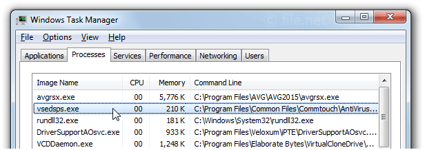 Windows Task Manager with vsedsps