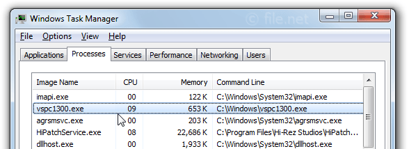 Windows Task Manager with vspc1300