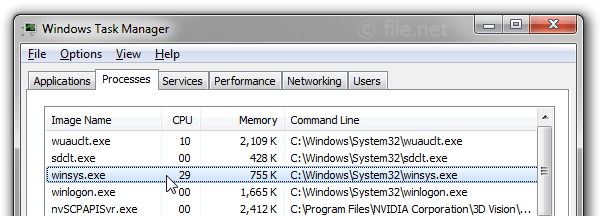 Windows Task Manager with winsys