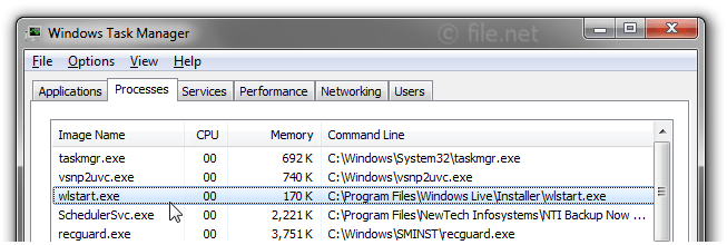 Windows Task Manager with wlstart