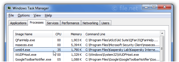 Windows Task Manager with wmi64