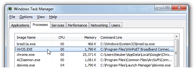 Windows Task Manager with WrOS