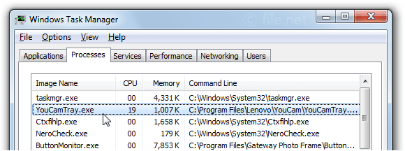 Windows Task Manager with YouCamTray