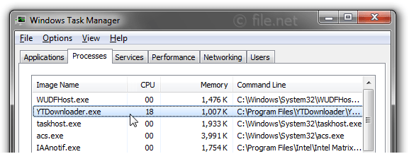 Windows Task Manager with YTDownloader