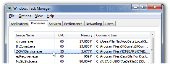 Windows Task Manager with Z-SANService