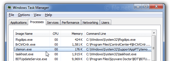 Windows Task Manager with ztemon